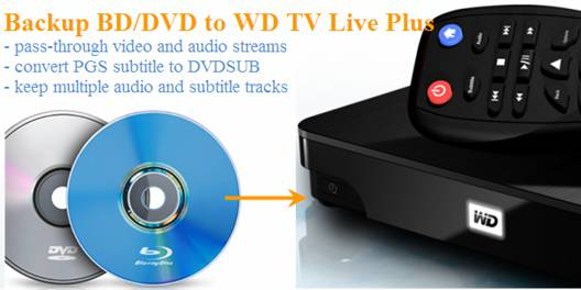 blu-ray to wdtv live playback